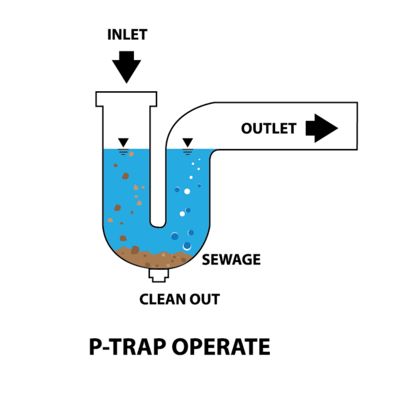 Blocked drain P Trap Causing Stinky Smell - hydrogen peroxide smelly drain